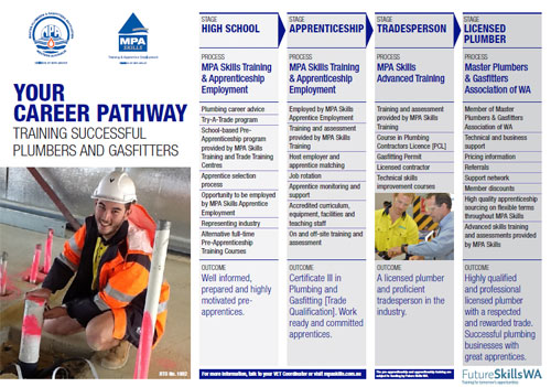 There Are A Number Of Career Pathways For The Plumbing And Gasfitting Industry Including Drainage Mechanical Services Roof In Addition To